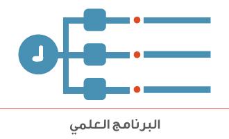Program Arabic